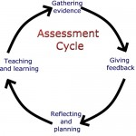 assessment_cycle